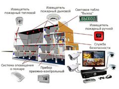 Пожарная и охранная сигнализация - обслуживание и ремонт